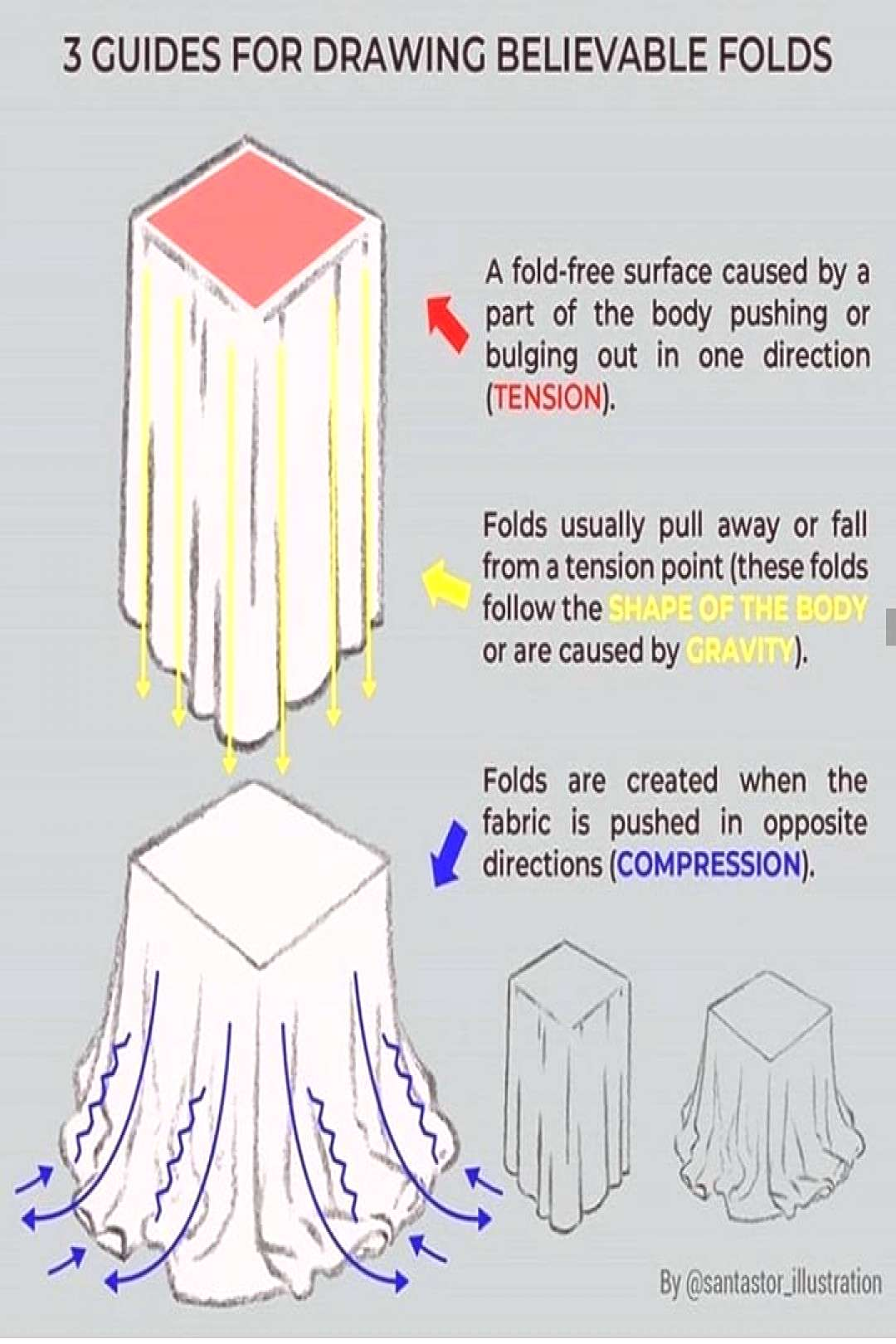 Drawing believable folds Credit SUPPORT THE ARTIST!! . . -๑-