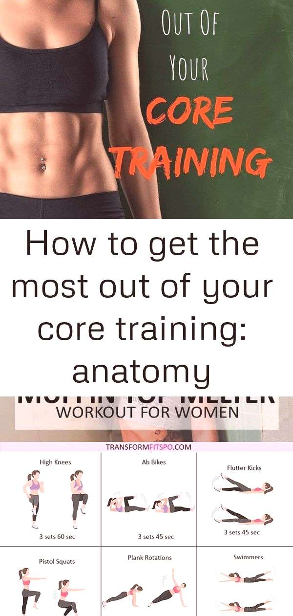 How to get the most out of your core training anatomy, How to get the most out of your core train